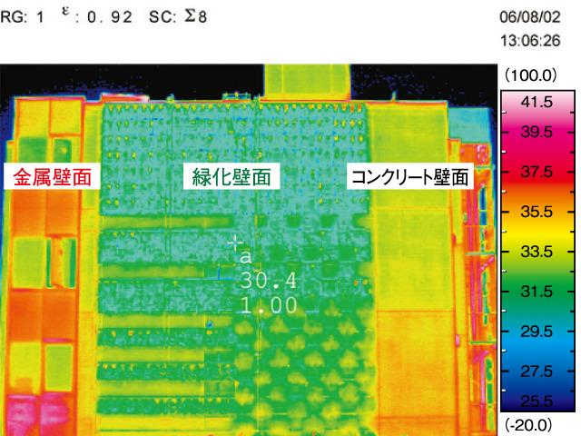 清水建設(株)技術研究所 大阪大学FRC棟における観測例